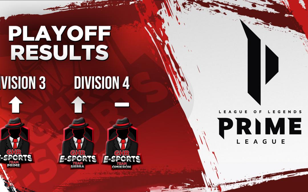 League of Legends | Prime League – Final Report